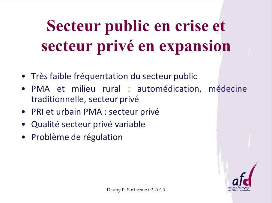 Secteur public en crise et secteur privé en expansion