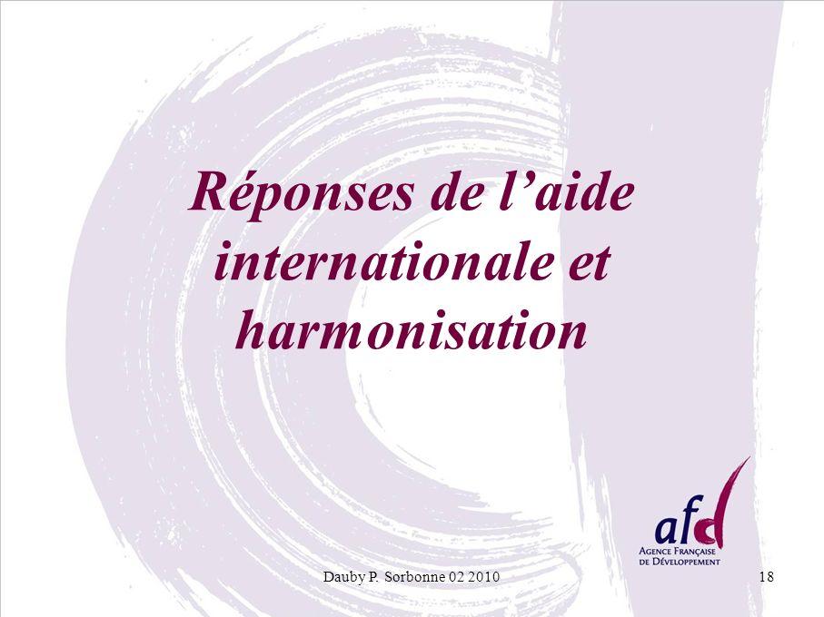 Réponses de l'aide internationale et harmonisation