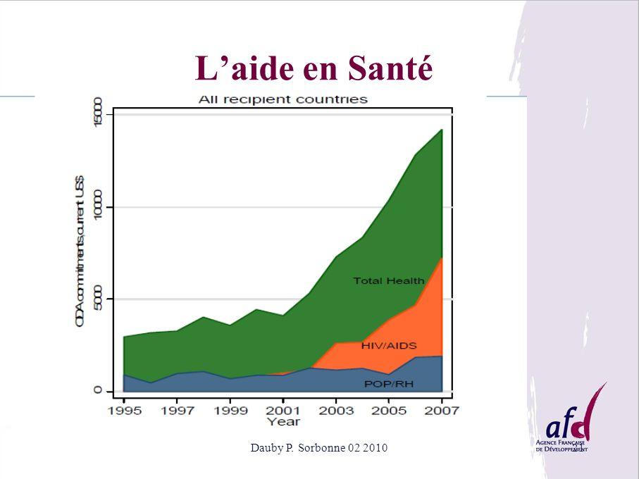 L'aide en Santé Dauby P. Sorbonne 02 2010
