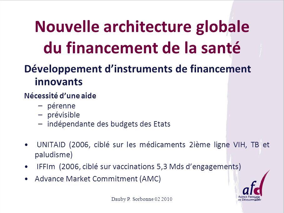 Nouvelle architecture globale du financement de la santé