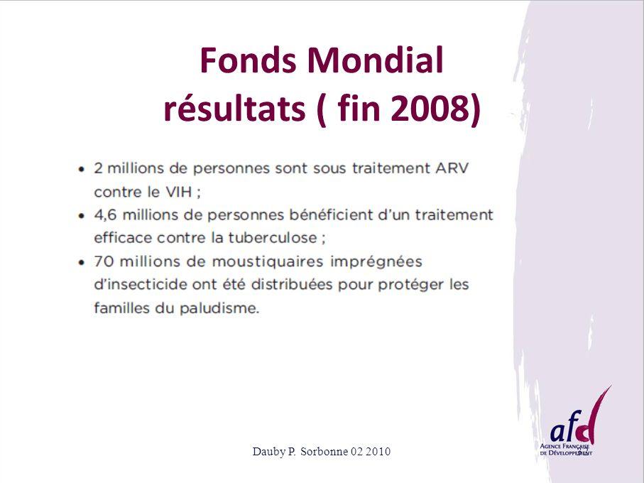 Fonds Mondial résultats ( fin 2008)