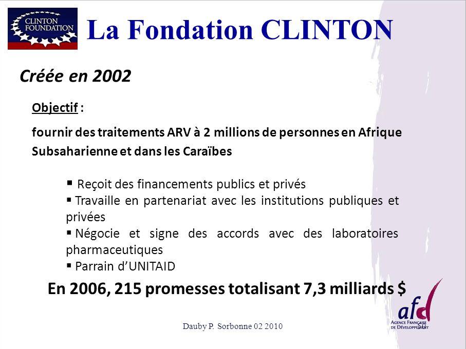 La Fondation CLINTON Créée en 2002