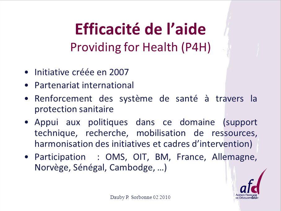 Efficacité de l'aide Providing for Health (P4H)
