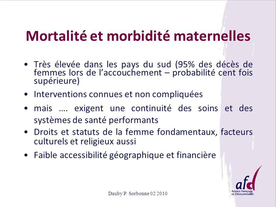 Mortalité et morbidité maternelles