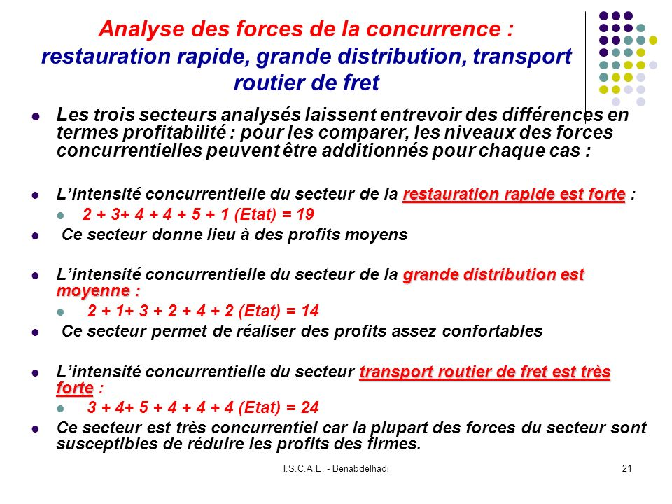 Analyse des forces de la concurrence : restauration rapide, grande distribution, transport routier de fret