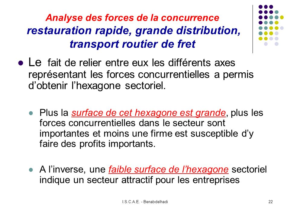 Analyse des forces de la concurrence restauration rapide, grande distribution, transport routier de fret