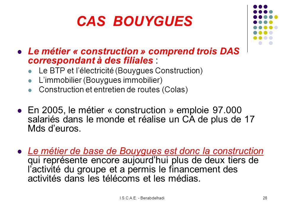 CAS BOUYGUES Le métier « construction » comprend trois DAS correspondant à des filiales : Le BTP et l'électricité (Bouygues Construction)