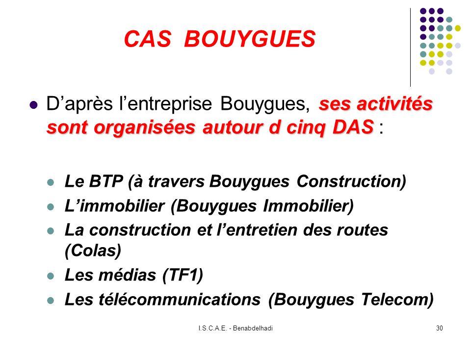 CAS BOUYGUES D'après l'entreprise Bouygues, ses activités sont organisées autour d cinq DAS : Le BTP (à travers Bouygues Construction)