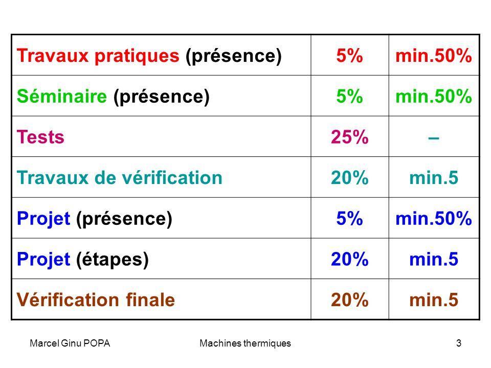 Travaux pratiques (présence) 5% min.50% Séminaire (présence) Tests 25%