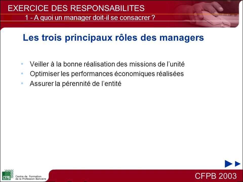 Les trois principaux rôles des managers