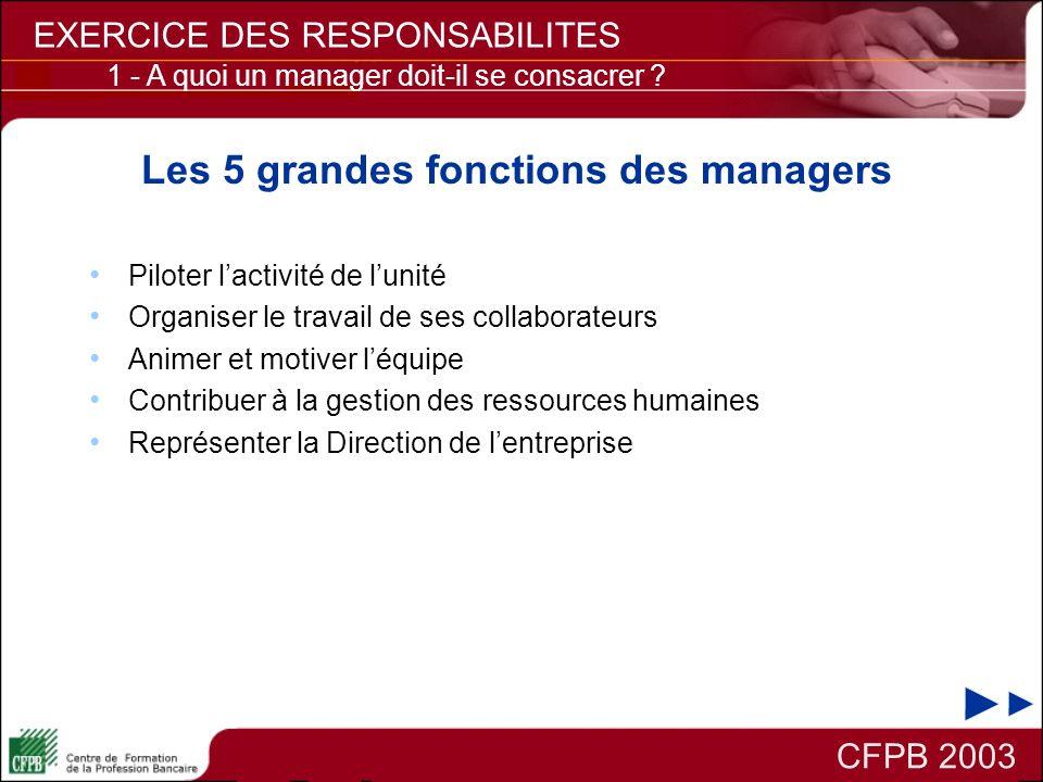 Les 5 grandes fonctions des managers