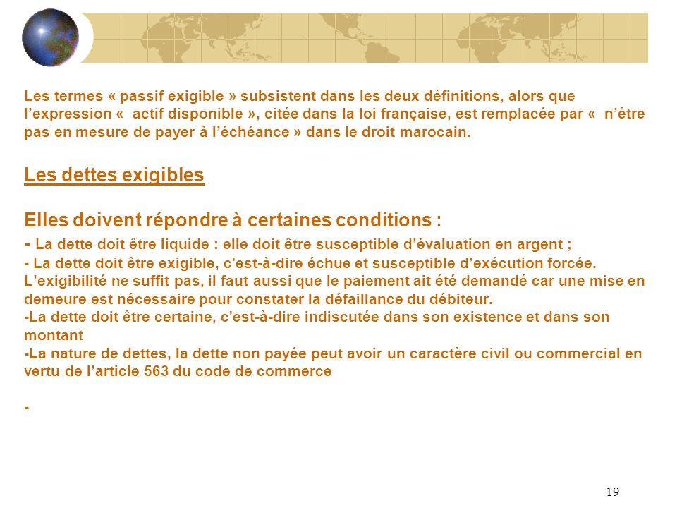 Les termes « passif exigible » subsistent dans les deux définitions, alors que l'expression « actif disponible », citée dans la loi française, est remplacée par « n'être pas en mesure de payer à l'échéance » dans le droit marocain.