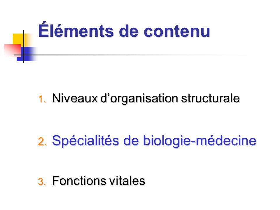 Éléments de contenu Spécialités de biologie-médecine
