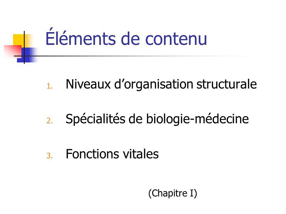 Éléments de contenu Niveaux d'organisation structurale