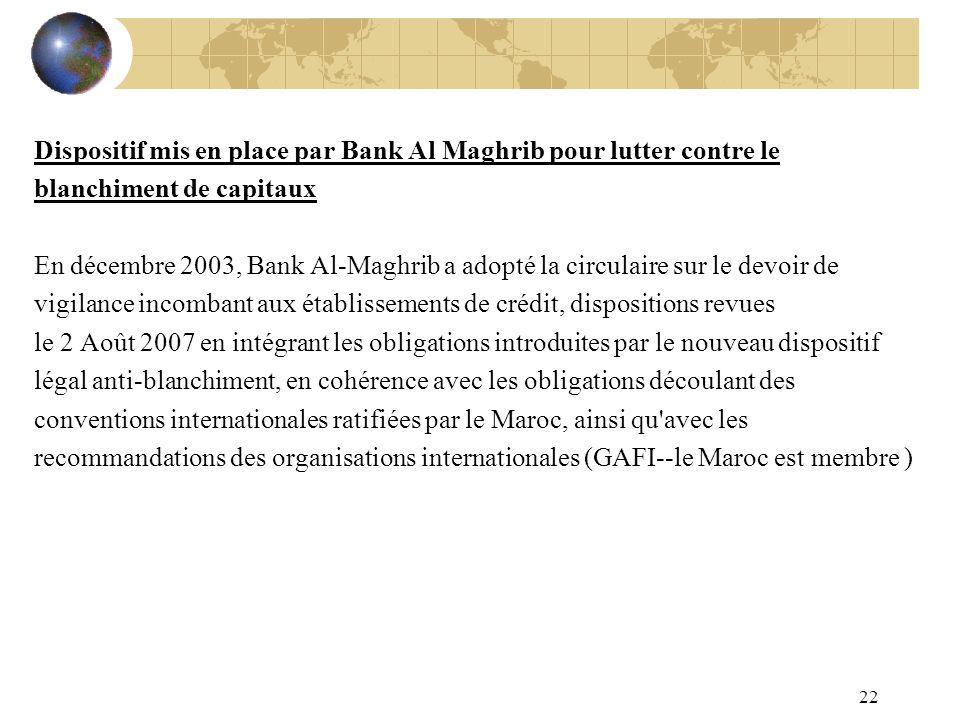 Dispositif mis en place par Bank Al Maghrib pour lutter contre le