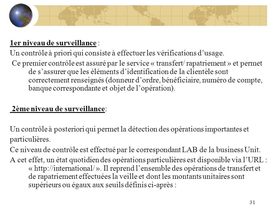 1er niveau de surveillance :