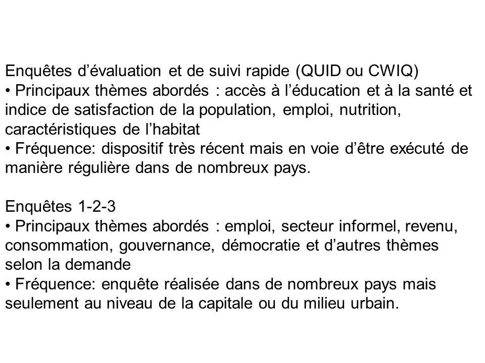 Enquêtes d'évaluation et de suivi rapide (QUID ou CWIQ)