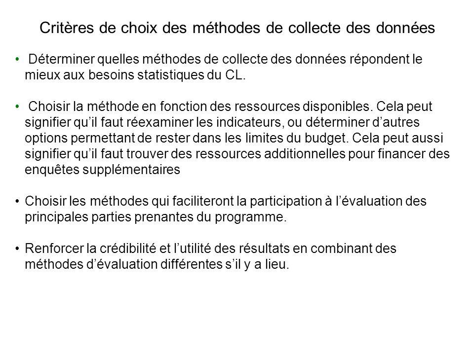 Critères de choix des méthodes de collecte des données