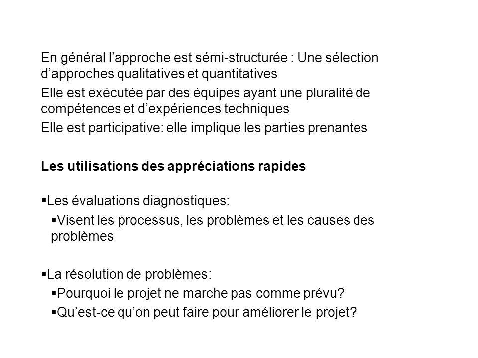 En général l'approche est sémi-structurée : Une sélection d'approches qualitatives et quantitatives