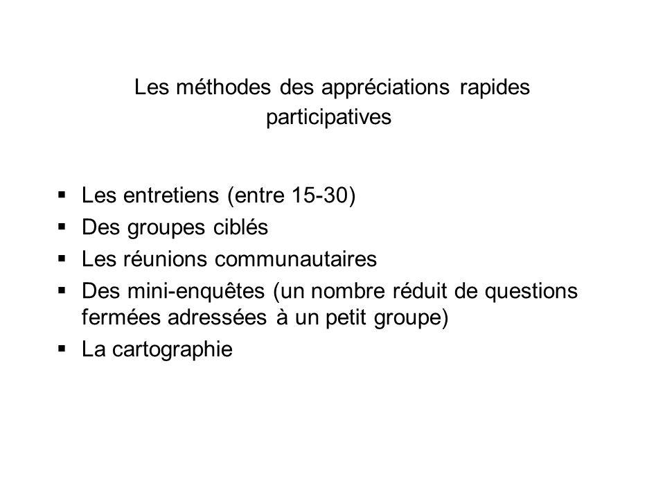 Les méthodes des appréciations rapides participatives