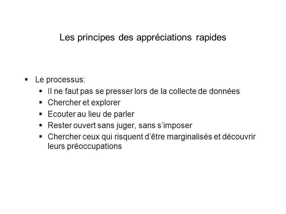 Les principes des appréciations rapides