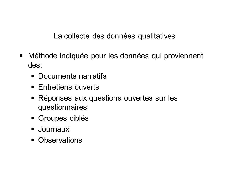 La collecte des données qualitatives