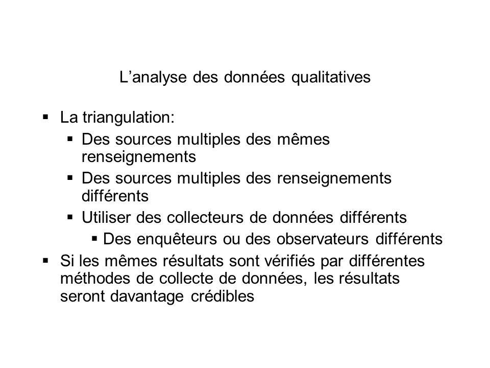 L'analyse des données qualitatives