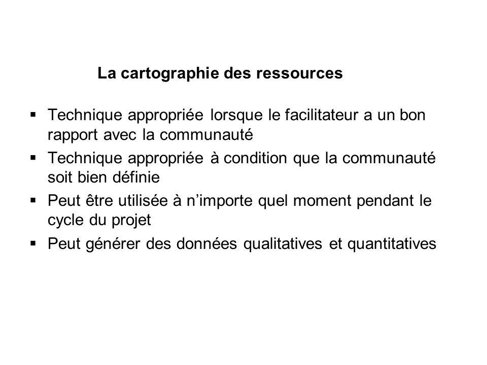 La cartographie des ressources