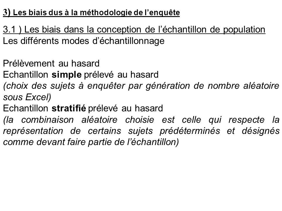3) Les biais dus à la méthodologie de l'enquête