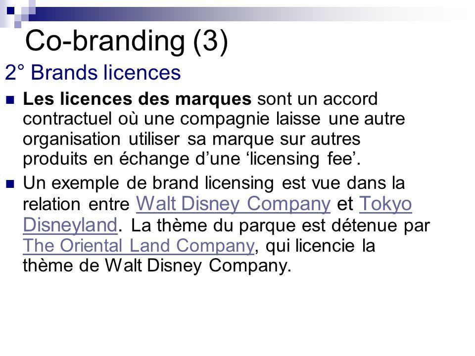 Co-branding (3) 2° Brands licences