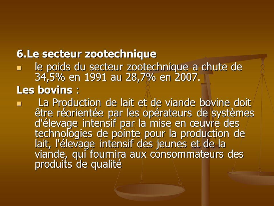 6.Le secteur zootechnique