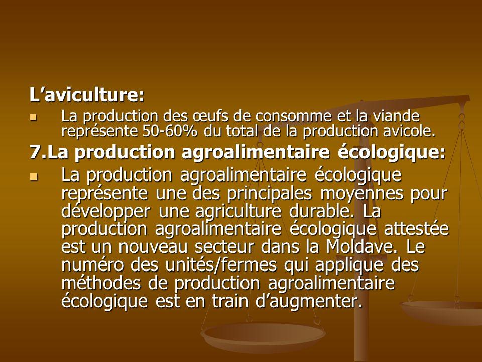 7.La production agroalimentaire écologique: