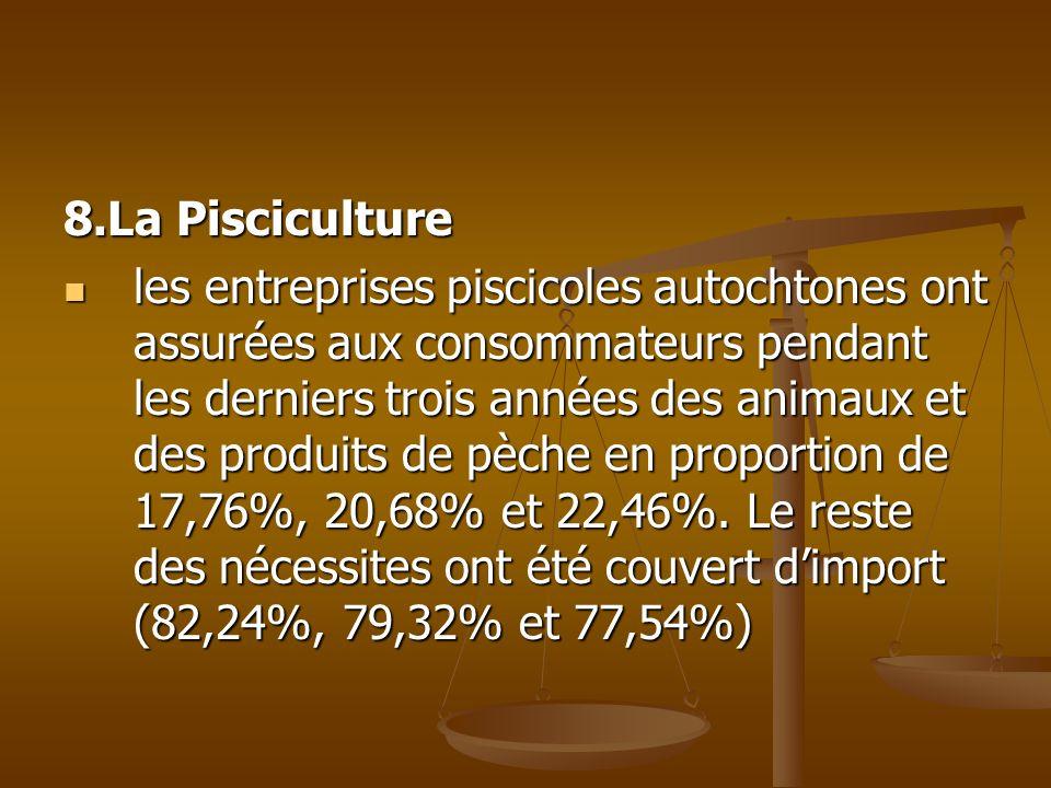 8.La Pisciculture