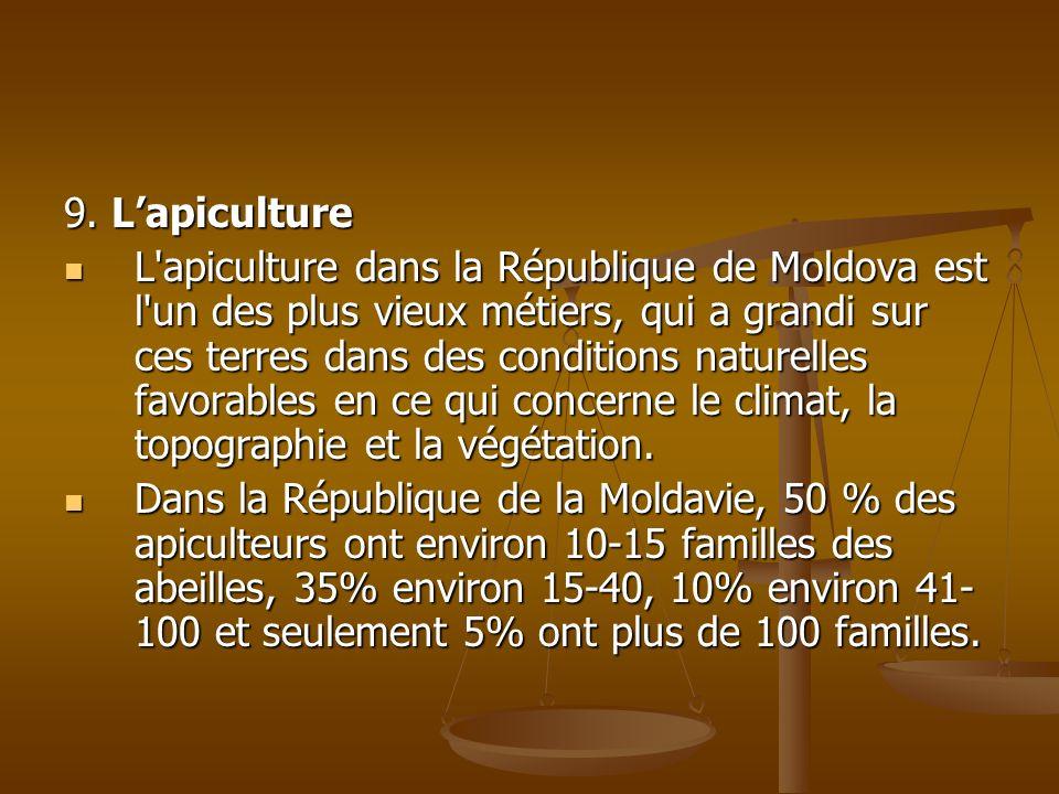 9. L'apiculture