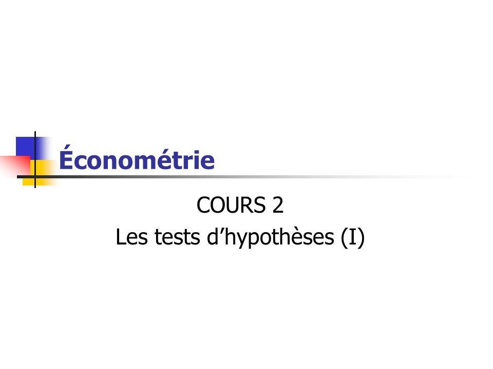 Les tests d'hypothèses (I)