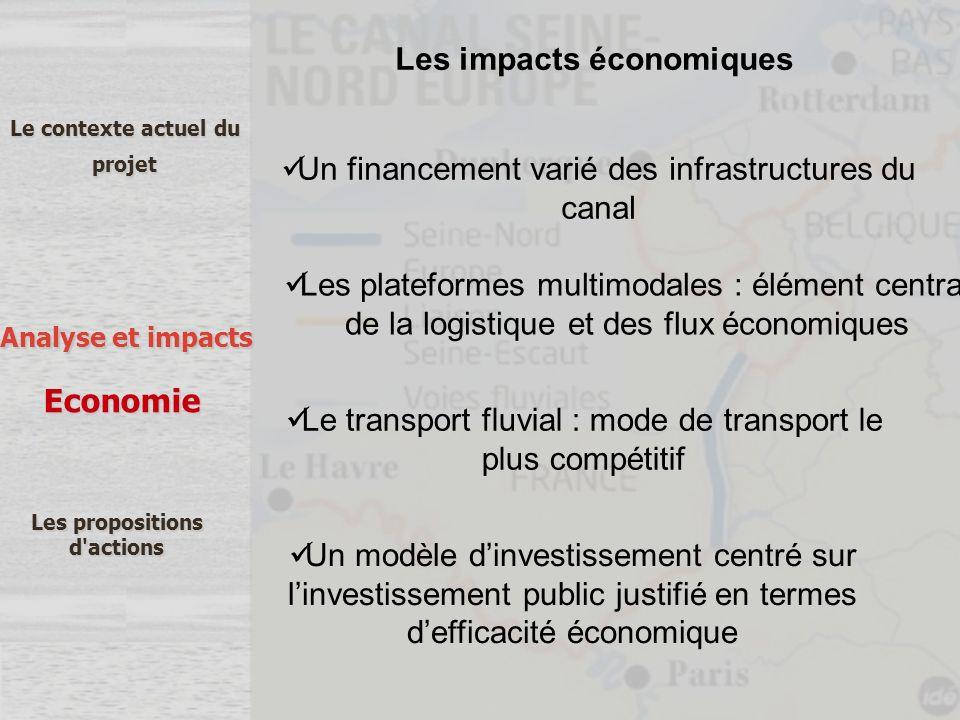 Les impacts économiques