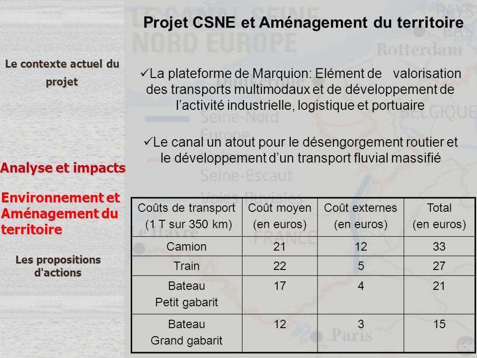 Projet CSNE et Aménagement du territoire