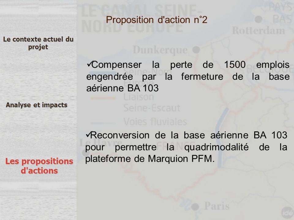 Proposition d action n°2