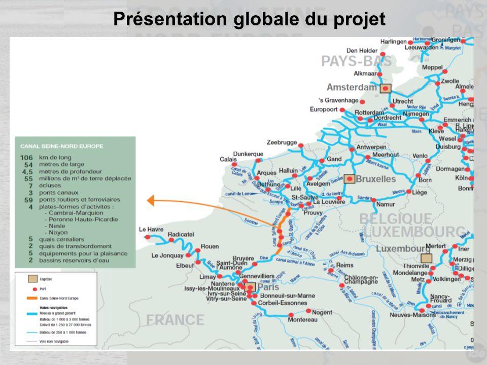 Présentation globale du projet