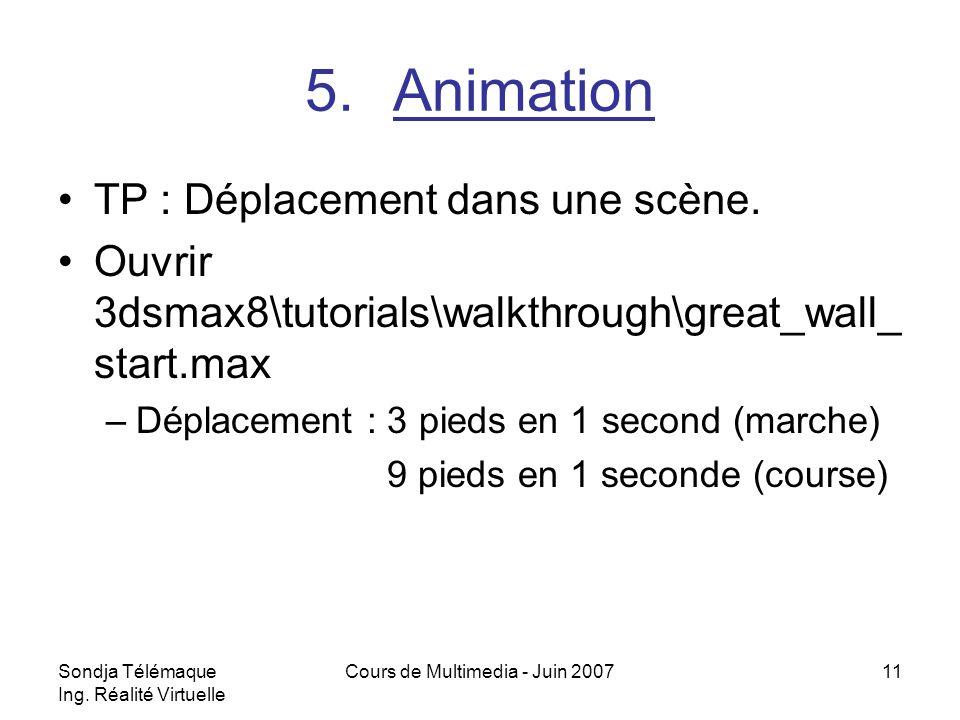 Cours de Multimedia - Juin 2007