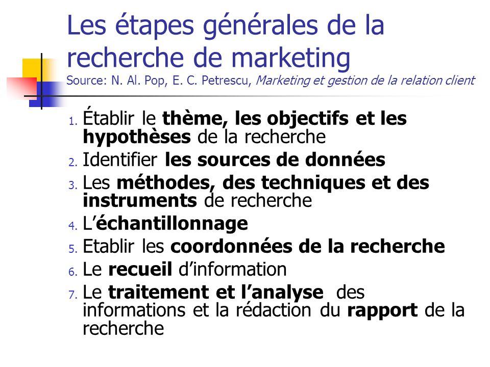 Les étapes générales de la recherche de marketing Source: N. Al. Pop, E. C. Petrescu, Marketing et gestion de la relation client