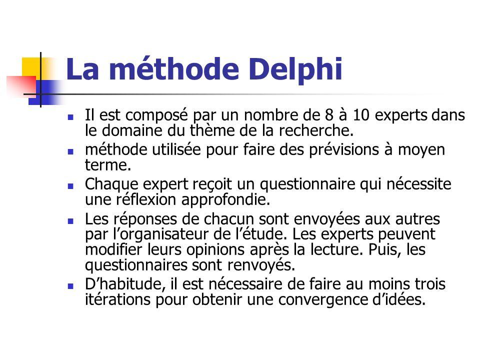 La méthode Delphi Il est composé par un nombre de 8 à 10 experts dans le domaine du thème de la recherche.
