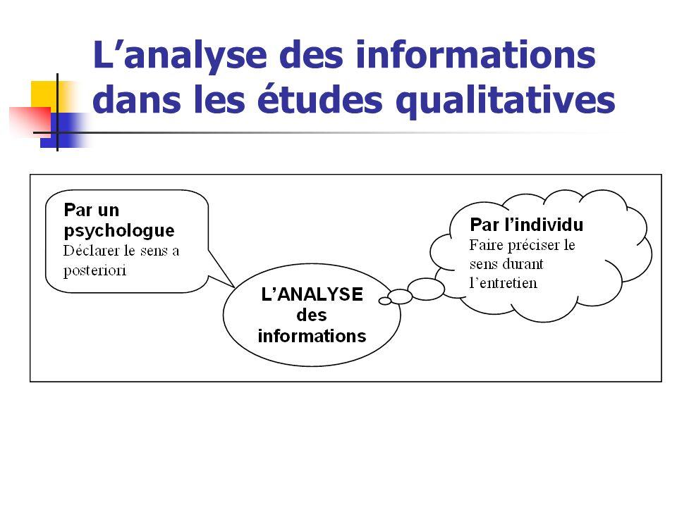 L'analyse des informations dans les études qualitatives