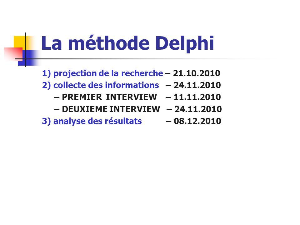La méthode Delphi 1) projection de la recherche – 21.10.2010