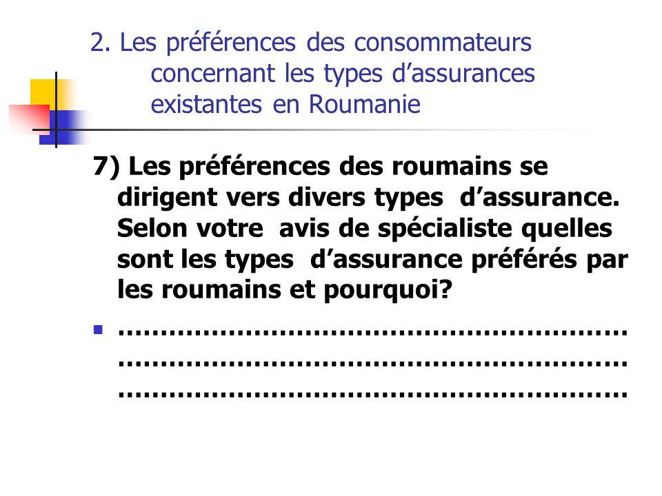 2. Les préférences des consommateurs concernant les types d'assurances existantes en Roumanie