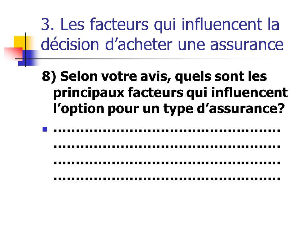 3. Les facteurs qui influencent la décision d'acheter une assurance