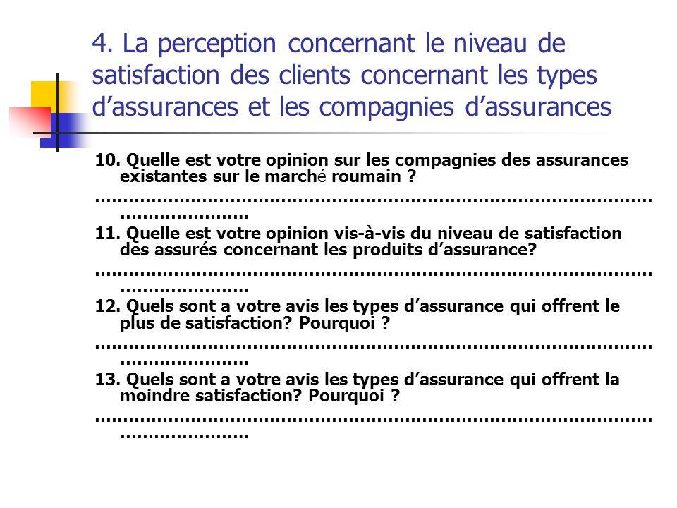 4. La perception concernant le niveau de satisfaction des clients concernant les types d'assurances et les compagnies d'assurances
