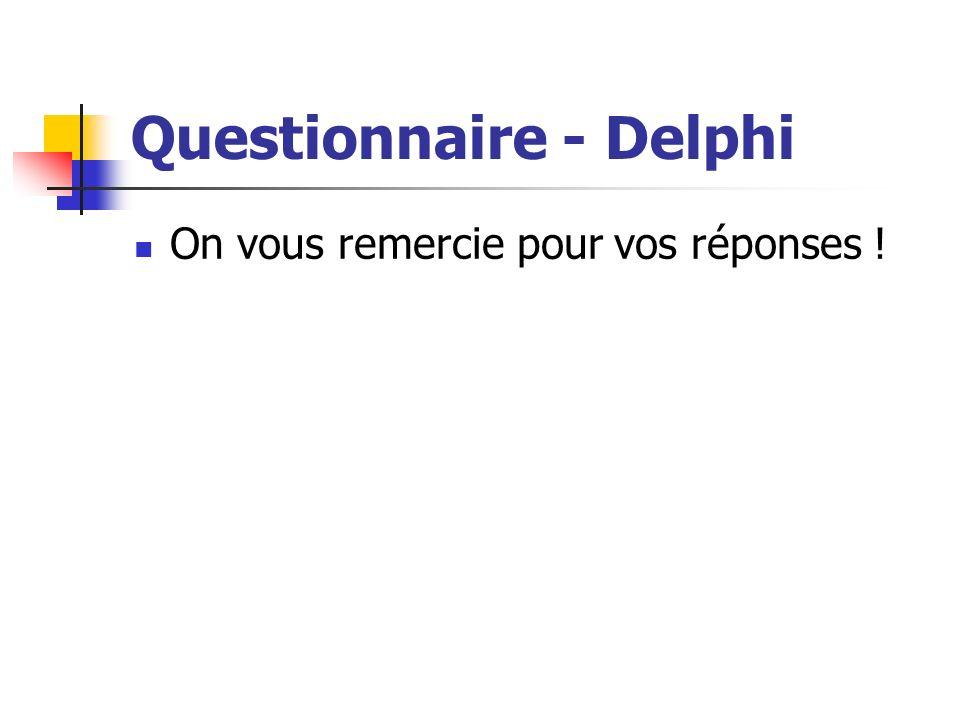 Questionnaire - Delphi