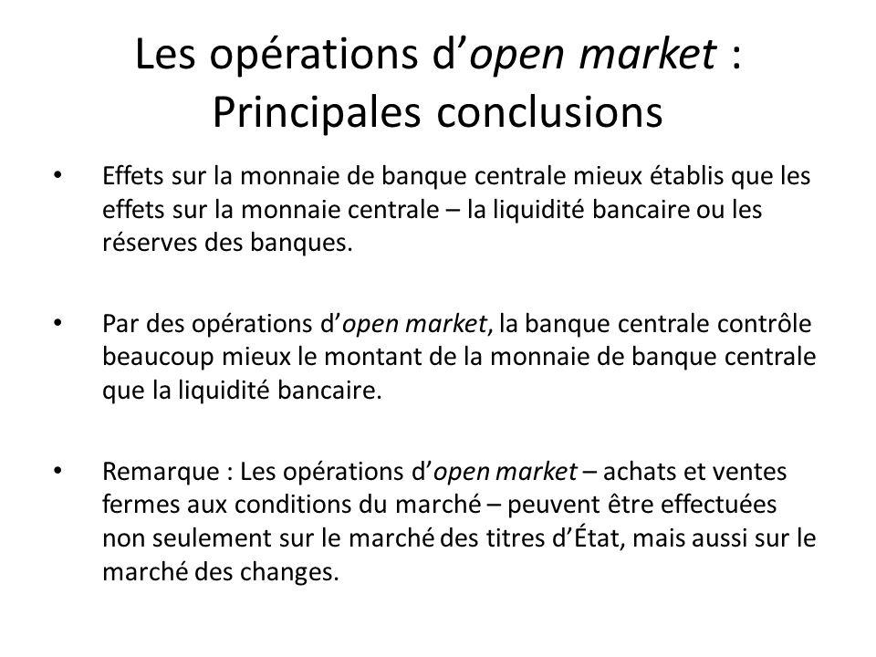 Les opérations d'open market : Principales conclusions