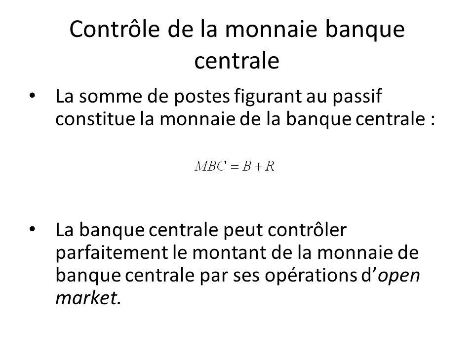 Contrôle de la monnaie banque centrale